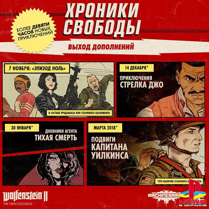Bethesda рассказала о датах выхода дополнений к Wolfenstein II: The New Colossus