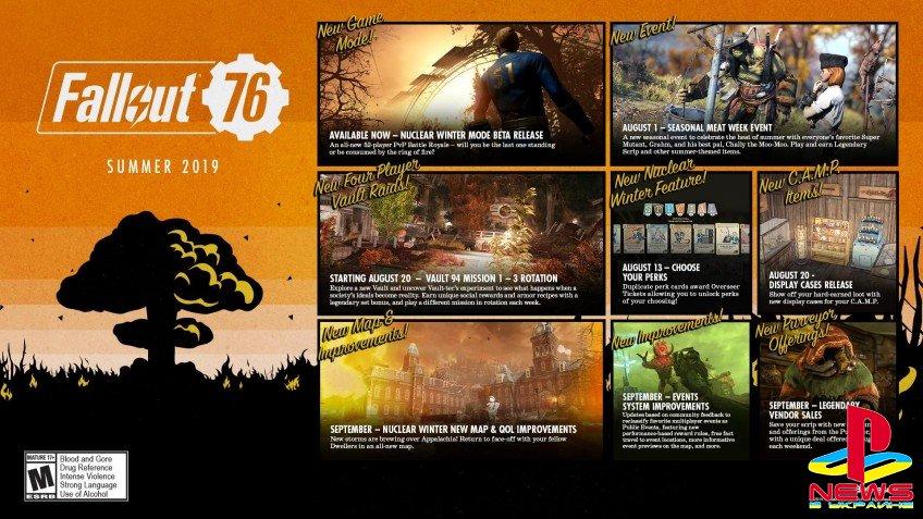 Авторы Fallout 76 рассказали о планах по поддержке игры ...